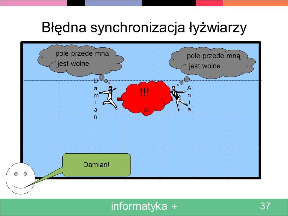 informatyka + 37 Błędna synchronizacja łyżwiarzy AniaAnia DamianDamian Ania.