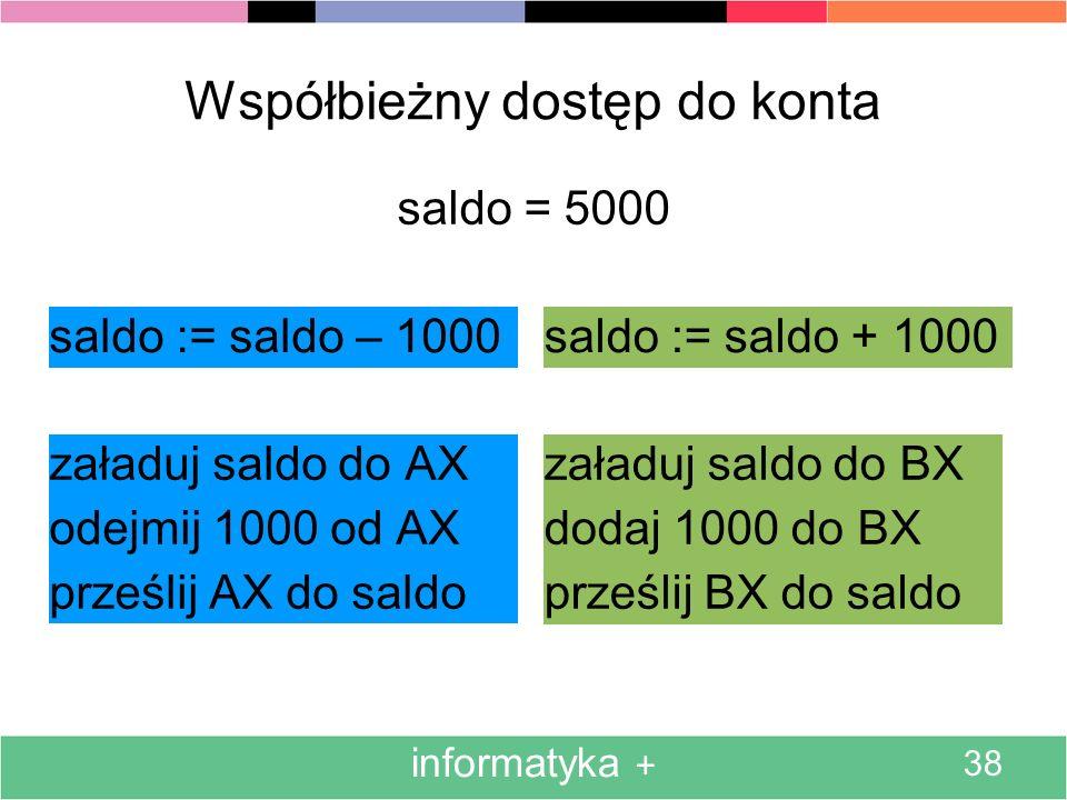 informatyka + 38 Współbieżny dostęp do konta załaduj saldo do AX odejmij 1000 od AX prześlij AX do saldo załaduj saldo do BX dodaj 1000 do BX prześlij BX do saldo saldo = 5000 saldo := saldo – 1000saldo := saldo + 1000