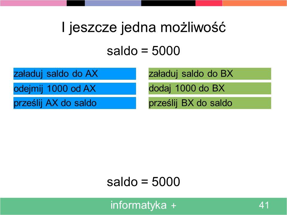 informatyka + 41 I jeszcze jedna możliwość załaduj saldo do AX saldo = 5000 odejmij 1000 od AX prześlij AX do saldo załaduj saldo do BX dodaj 1000 do BX prześlij BX do saldo saldo = 5000
