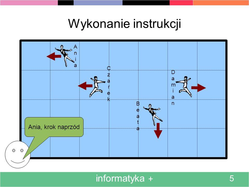 informatyka + 5 Wykonanie instrukcji BeataBeata AniaAnia CzarekCzarek DamianDamian Ania, krok naprzód