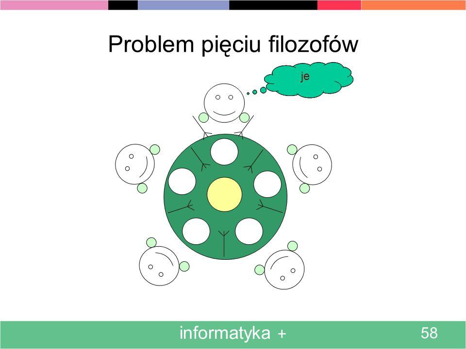 informatyka + 58 Problem pięciu filozofów myśligłodnyje
