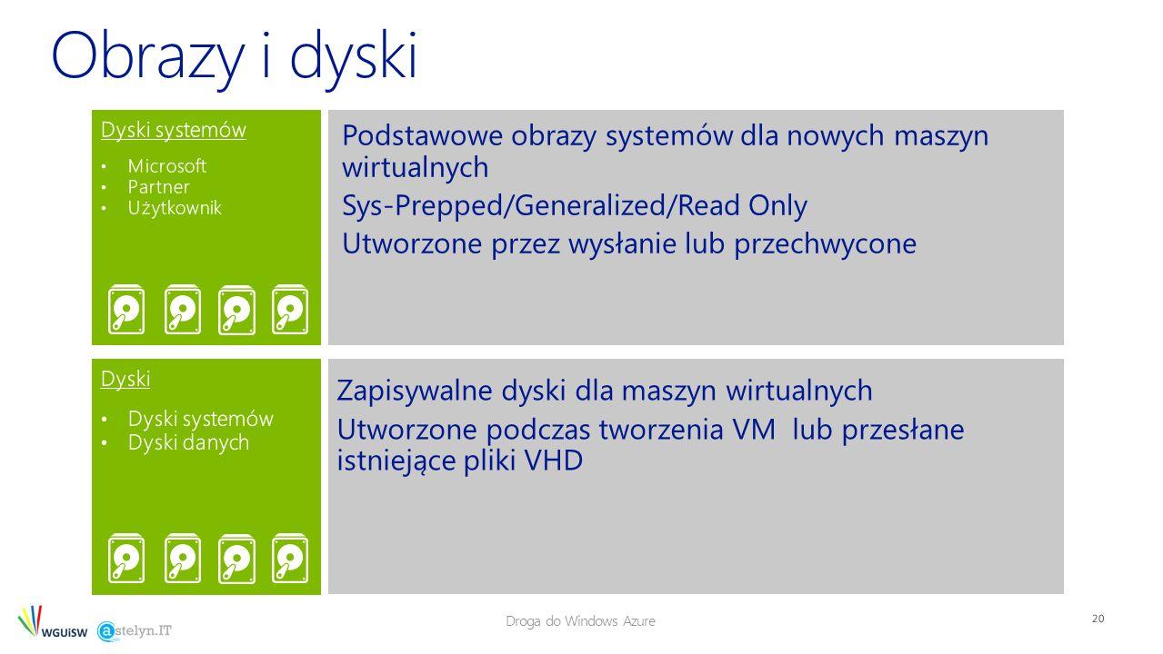 20 Podstawowe obrazy systemów dla nowych maszyn wirtualnych Sys-Prepped/Generalized/Read Only Utworzone przez wysłanie lub przechwycone Zapisywalne dyski dla maszyn wirtualnych Utworzone podczas tworzenia VM lub przesłane istniejące pliki VHD