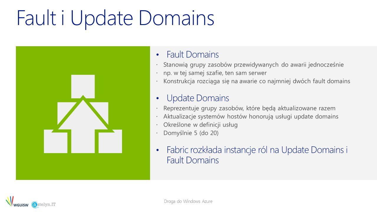 Droga do Windows Azure Fault Domains Stanowią grupy zasobów przewidywanych do awarii jednocześnie np.