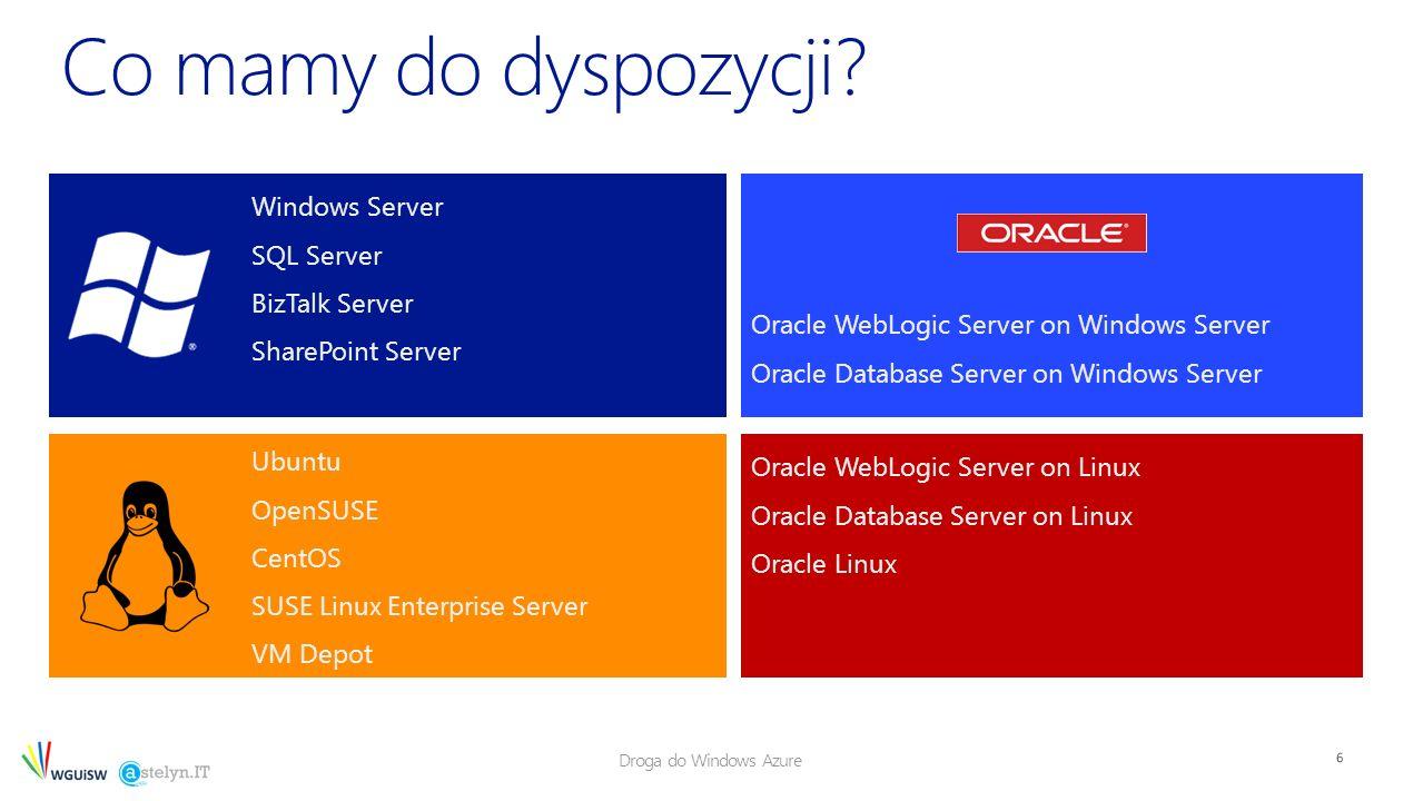 Droga do Windows Azure Co jest zawarte Awarie sprzętu obliczeniowego (dyski, procesory, pamięć) Awarie Centrum Danych- awarie sieci, awarie zasilania Uaktualnienia sprzętu, konserwacja oprogramowania – Aktualizacje systemów hostów Planowane przestoje – Zapowiedź 6 dni przed, 6 godzinne okno, 25 minut przestoju Co nie jest zawarte Awarie maszyn wirtualnych spowodowane oprogramowaniem firm trzecich, Aktualizacje systemów gości 99.95% dla wielu instancji ról 4.38 godziny niedostępności na rok
