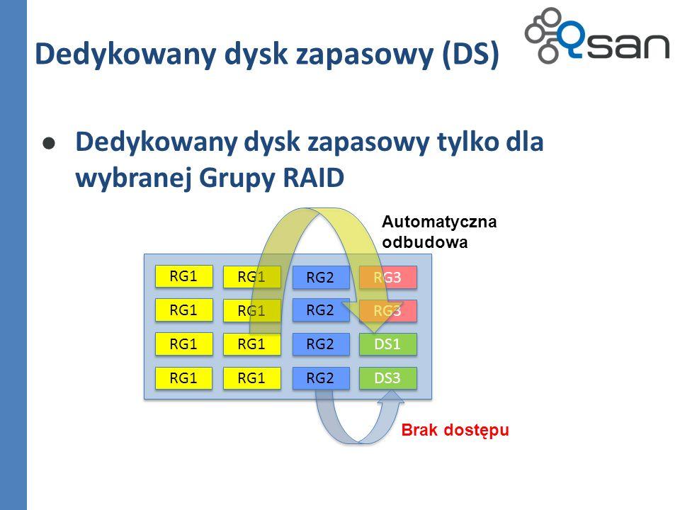 Dedykowany dysk zapasowy tylko dla wybranej Grupy RAID Dedykowany dysk zapasowy (DS) RG1 RG2 RG1 RG3 RG2 RG3 DS1 DS3 Automatyczna odbudowa Brak dostępu