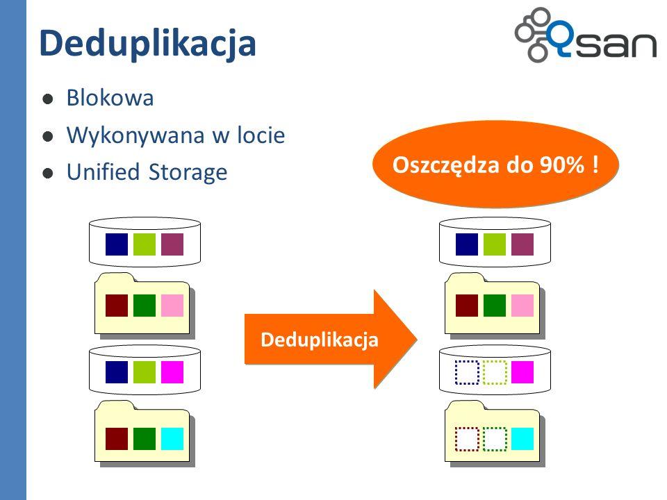 Deduplikacja Oszczędza do 90% ! Blokowa Wykonywana w locie Unified Storage