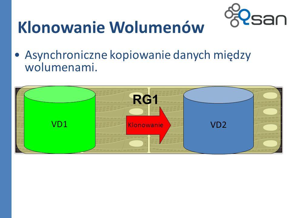 Klonowanie Wolumenów VD1 VD2 RG1 Klonowanie Asynchroniczne kopiowanie danych między wolumenami.
