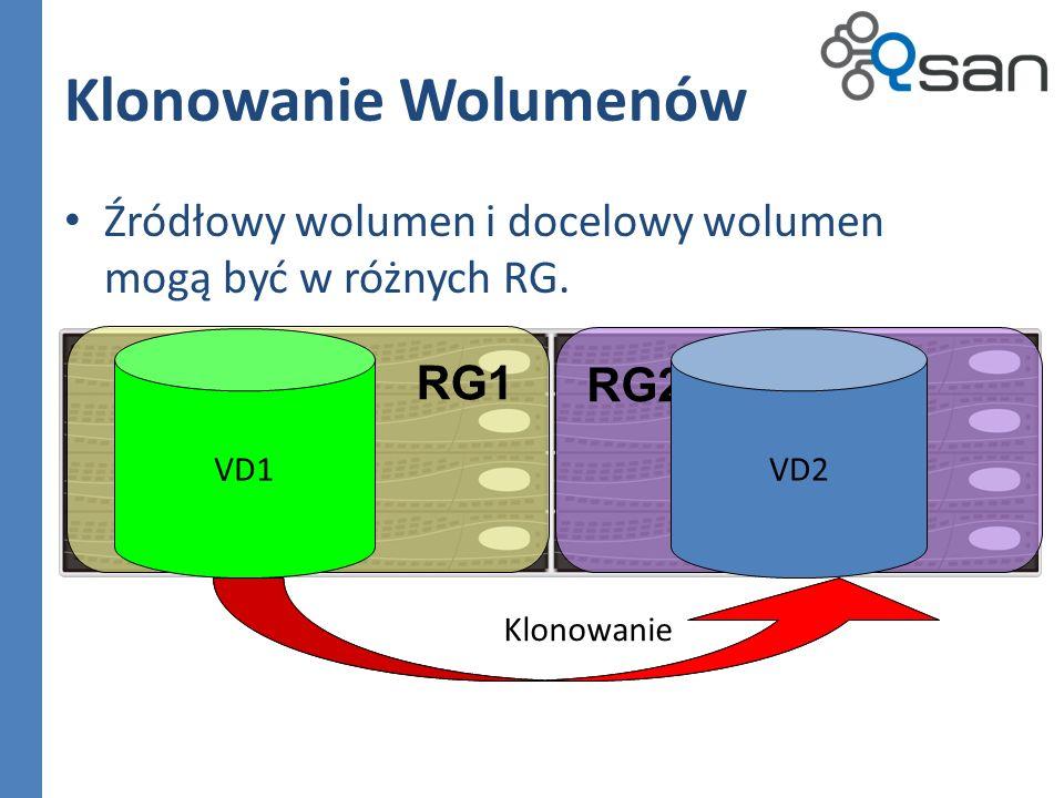 Klonowanie Wolumenów RG1 RG2 Klonowanie VD1VD2 Źródłowy wolumen i docelowy wolumen mogą być w różnych RG.