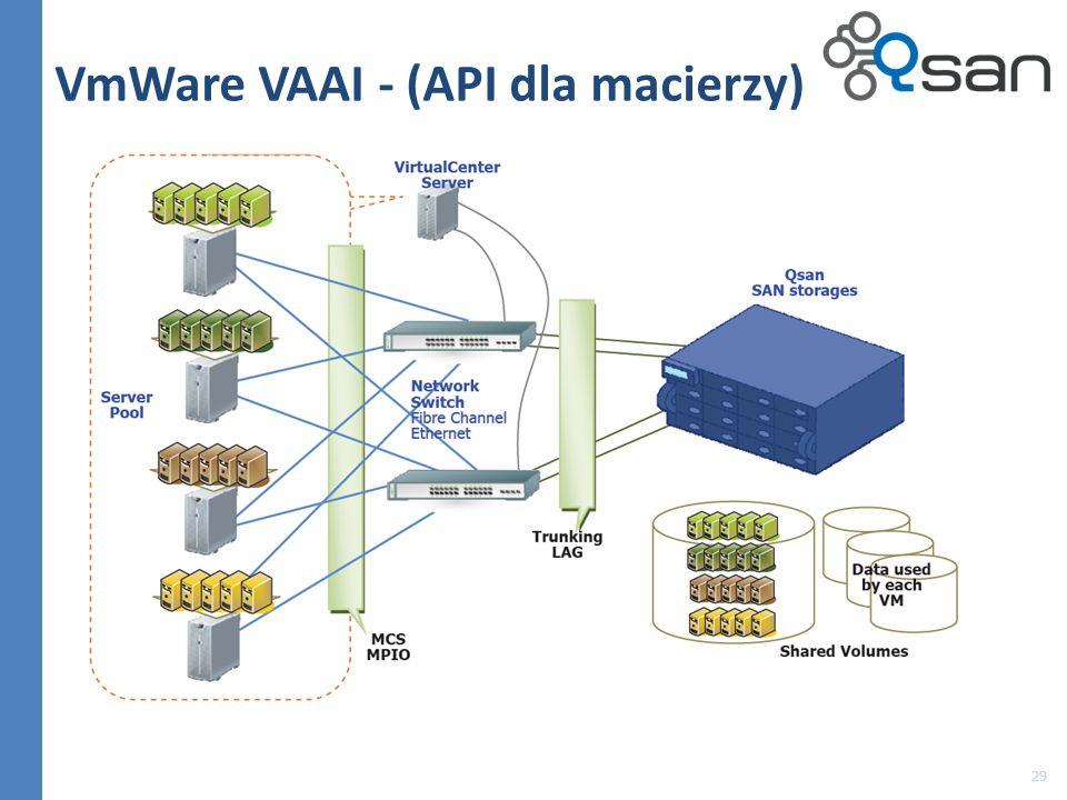 29 VmWare VAAI - (API dla macierzy)