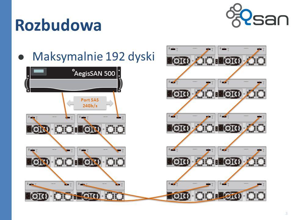 Maksymalnie 192 dyski 3 Rozbudowa AegisSAN 500 Port SAS 24Gb/s