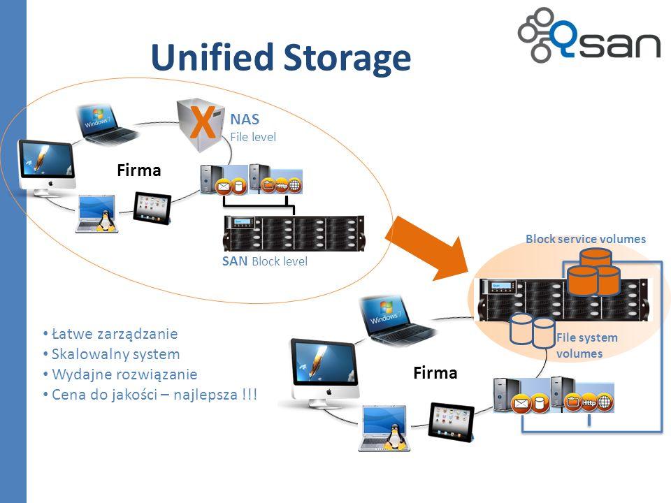 Unified Storage Firma NAS File level SAN Block level File system volumes Firma Block service volumes X Łatwe zarządzanie Skalowalny system Wydajne rozwiązanie Cena do jakości – najlepsza !!!