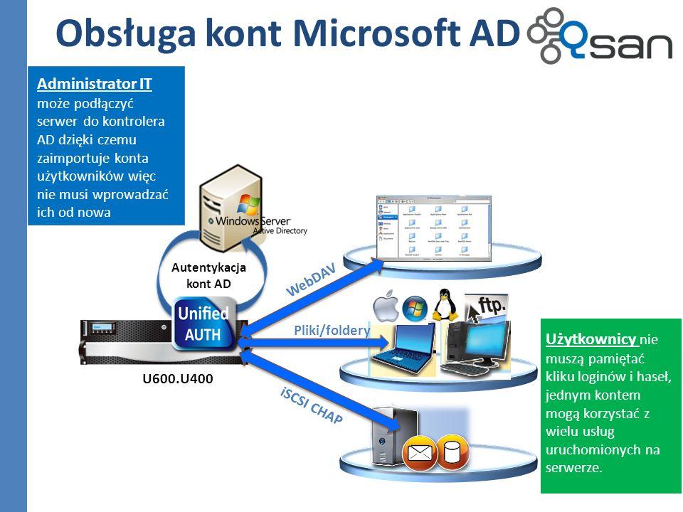 Obsługa kont Microsoft AD U600.U400 WebDAV iSCSI CHAP Pliki/foldery Autentykacja kont AD Administrator IT może podłączyć serwer do kontrolera AD dzięki czemu zaimportuje konta użytkowników więc nie musi wprowadzać ich od nowa Użytkownicy nie muszą pamiętać kliku loginów i haseł, jednym kontem mogą korzystać z wielu usług uruchomionych na serwerze.