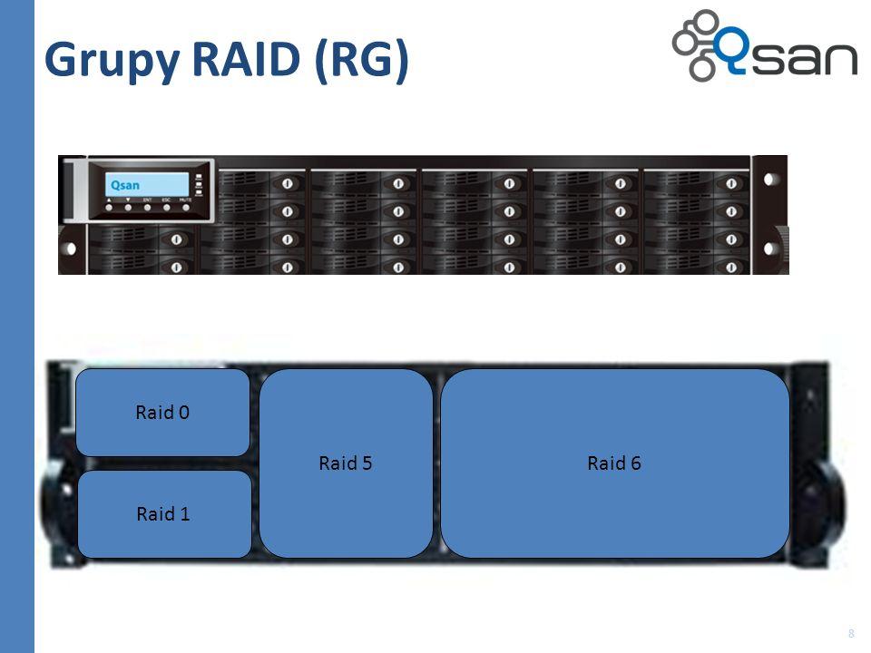 8 Grupy RAID (RG) Raid 0 Raid 1 Raid 5Raid 6