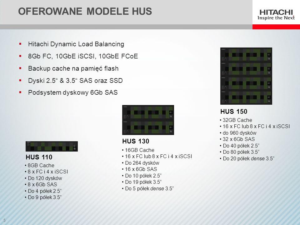 5 OFEROWANE MODELE HUS HUS 110 8GB Cache 8 x FC i 4 x iSCSI Do 120 dysków 8 x 6Gb SAS Do 4 półek 2.5 Do 9 półek 3.5 HUS 130 16GB Cache 16 x FC lub 8 x FC i 4 x iSCSI Do 264 dysków 16 x 6Gb SAS Do 10 półek 2.5 Do 19 półek 3.5 Do 5 półek dense 3.5 HUS 150 32GB Cache 16 x FC lub 8 x FC i 4 x iSCSI do 960 dysków 32 x 6Gb SAS Do 40 półek 2.5 Do 80 półek 3.5 Do 20 półek dense 3.5 Hitachi Dynamic Load Balancing 8Gb FC, 10GbE iSCSI, 10GbE FCoE Backup cache na pamięć flash Dyski 2.5 & 3.5 SAS oraz SSD Podsystem dyskowy 6Gb SAS