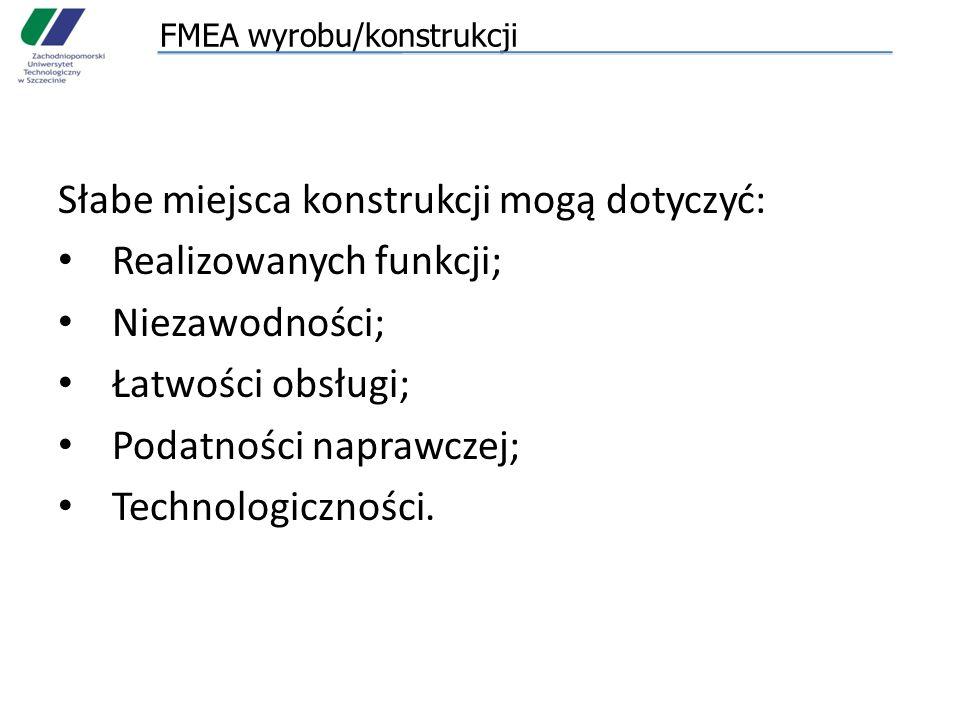 FMEA wyrobu/konstrukcji Słabe miejsca konstrukcji mogą dotyczyć: Realizowanych funkcji; Niezawodności; Łatwości obsługi; Podatności naprawczej; Technologiczności.