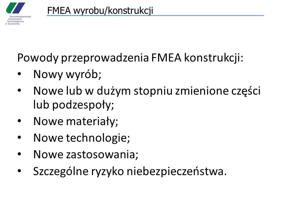 FMEA wyrobu/konstrukcji Powody przeprowadzenia FMEA konstrukcji: Nowy wyrób; Nowe lub w dużym stopniu zmienione części lub podzespoły; Nowe materiały; Nowe technologie; Nowe zastosowania; Szczególne ryzyko niebezpieczeństwa.