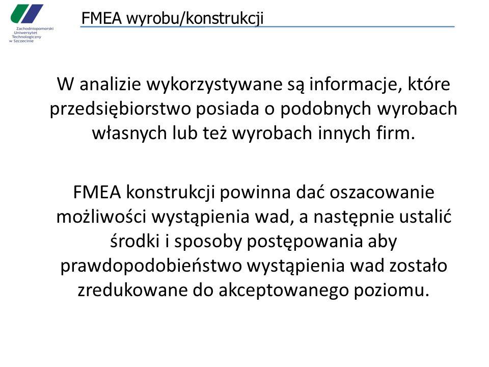 FMEA wyrobu/konstrukcji W analizie wykorzystywane są informacje, które przedsiębiorstwo posiada o podobnych wyrobach własnych lub też wyrobach innych firm.