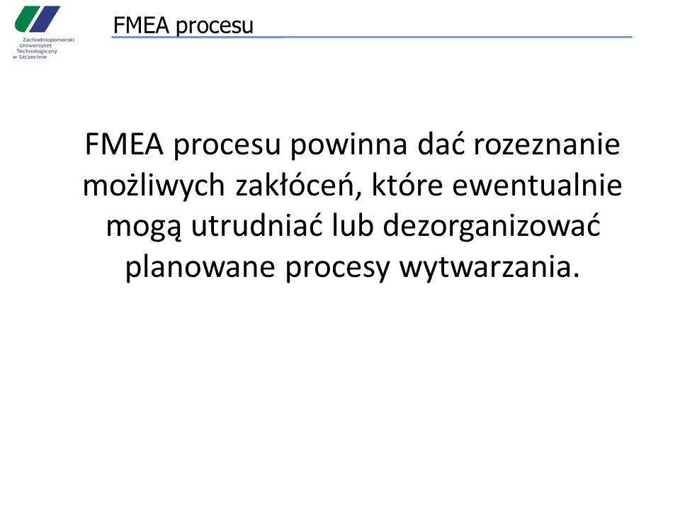 FMEA procesu FMEA procesu powinna dać rozeznanie możliwych zakłóceń, które ewentualnie mogą utrudniać lub dezorganizować planowane procesy wytwarzania.