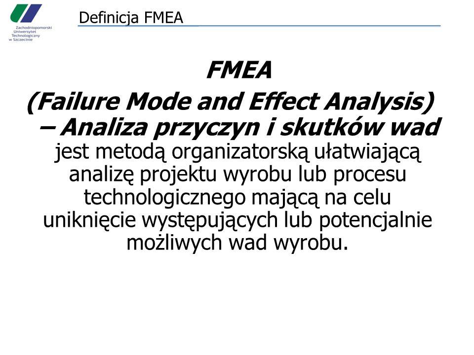 Definicja FMEA FMEA (Failure Mode and Effect Analysis) – Analiza przyczyn i skutków wad jest metodą organizatorską ułatwiającą analizę projektu wyrobu lub procesu technologicznego mającą na celu uniknięcie występujących lub potencjalnie możliwych wad wyrobu.