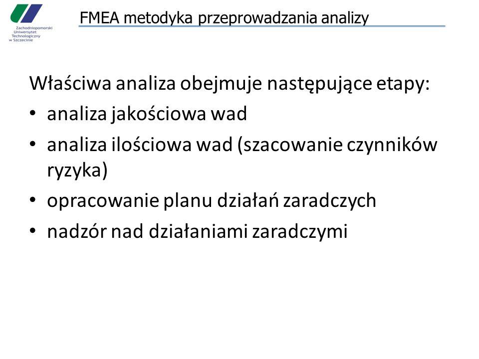FMEA metodyka przeprowadzania analizy Właściwa analiza obejmuje następujące etapy: analiza jakościowa wad analiza ilościowa wad (szacowanie czynników ryzyka) opracowanie planu działań zaradczych nadzór nad działaniami zaradczymi