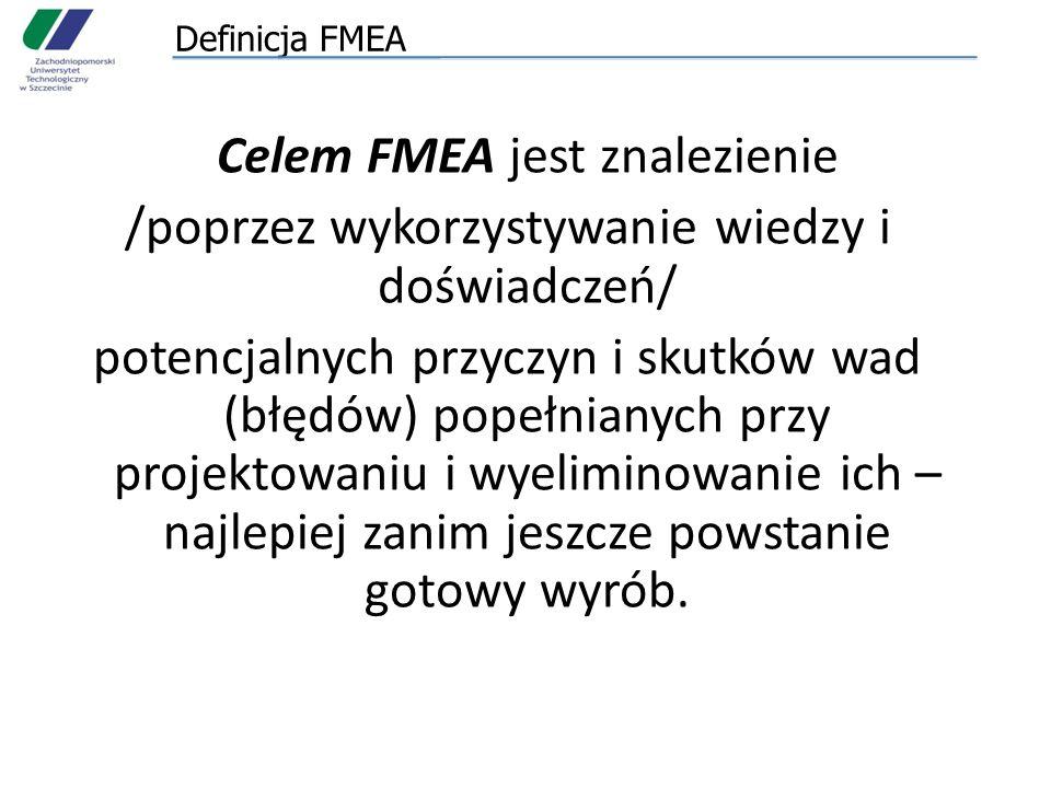 Definicja FMEA Celem FMEA jest znalezienie /poprzez wykorzystywanie wiedzy i doświadczeń/ potencjalnych przyczyn i skutków wad (błędów) popełnianych przy projektowaniu i wyeliminowanie ich – najlepiej zanim jeszcze powstanie gotowy wyrób.