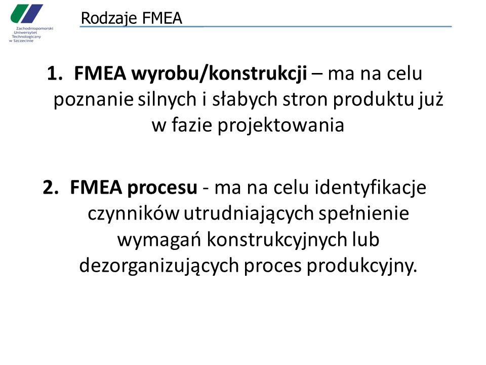 Rodzaje FMEA 1.FMEA wyrobu/konstrukcji – ma na celu poznanie silnych i słabych stron produktu już w fazie projektowania 2.FMEA procesu - ma na celu identyfikacje czynników utrudniających spełnienie wymagań konstrukcyjnych lub dezorganizujących proces produkcyjny.