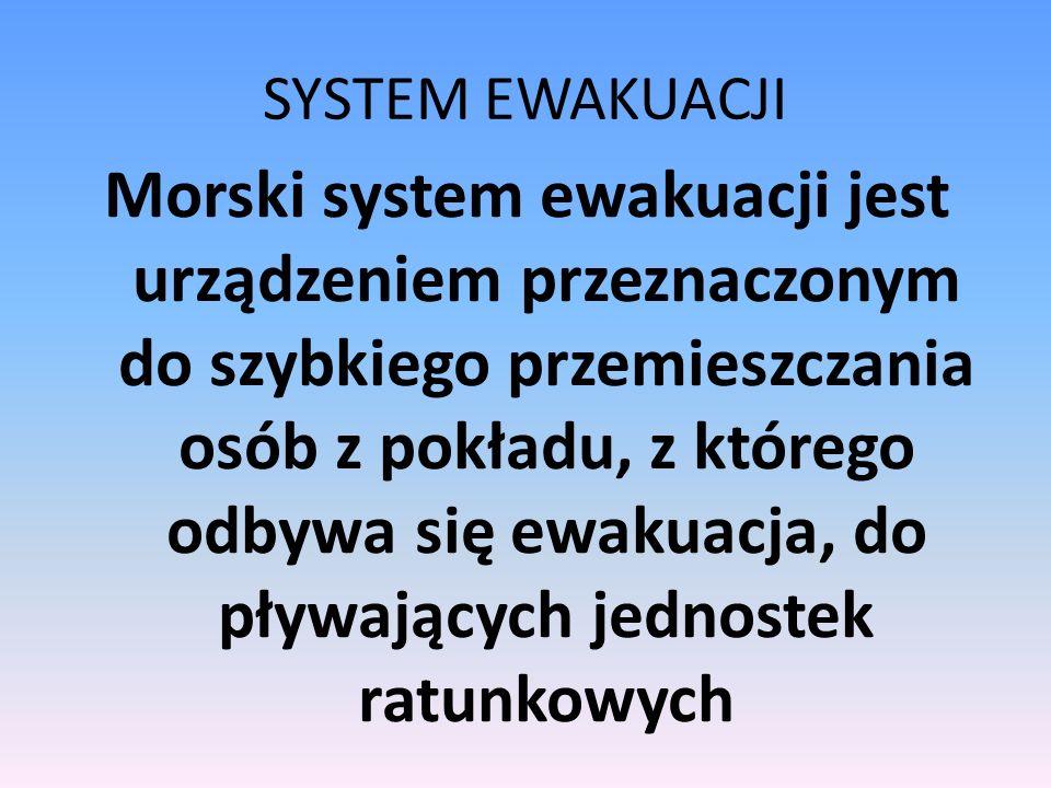 SYSTEM RATUNKOWY DLA PLATFORM WIERTNICZYCH