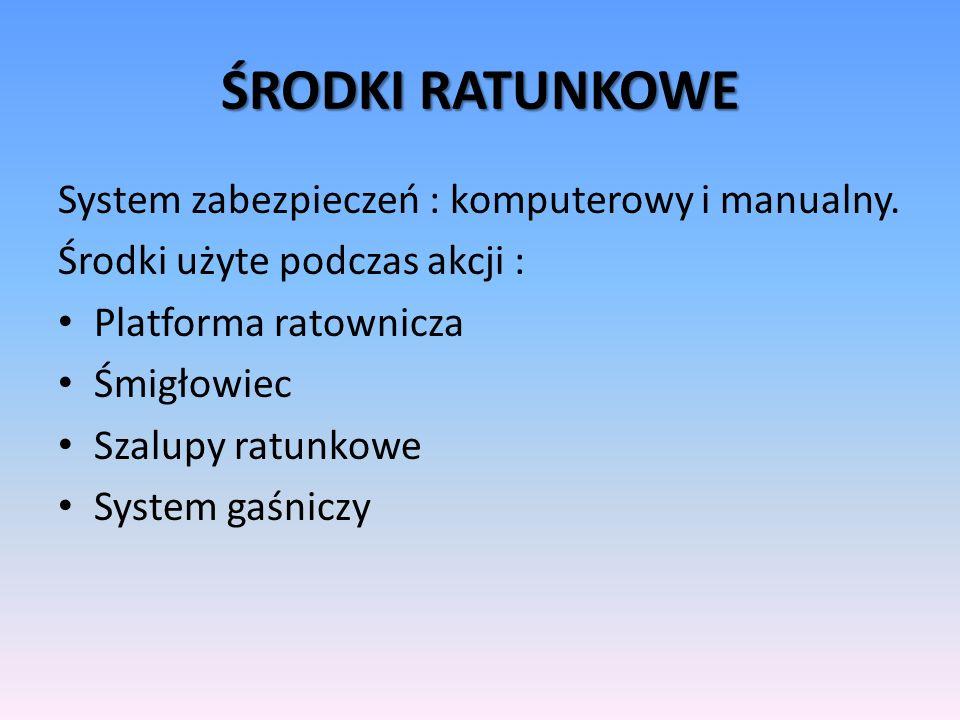 ŁĄCZNOŚĆ PODCZAS AKCJI RATUNKOWEJ Krótkofalówka wykorzystująca fale radiowe o częstotliwości od 30 do 300 MHz Rakiety do wzywania pomocy System radiopław awaryjnych