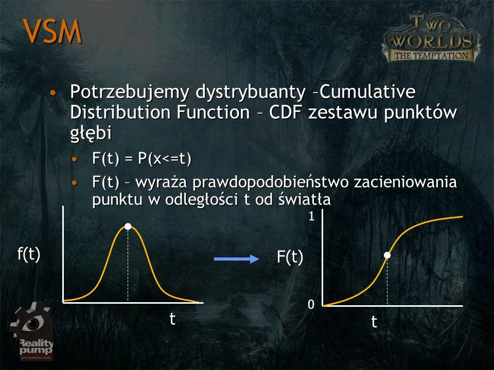 Potrzebujemy dystrybuanty –Cumulative Distribution Function – CDF zestawu punktów głębiPotrzebujemy dystrybuanty –Cumulative Distribution Function – CDF zestawu punktów głębi F(t) = P(x<=t)F(t) = P(x<=t) F(t) – wyraża prawdopodobieństwo zacieniowania punktu w odległości t od światłaF(t) – wyraża prawdopodobieństwo zacieniowania punktu w odległości t od światła VSM t F(t) 0 1 t f(t)
