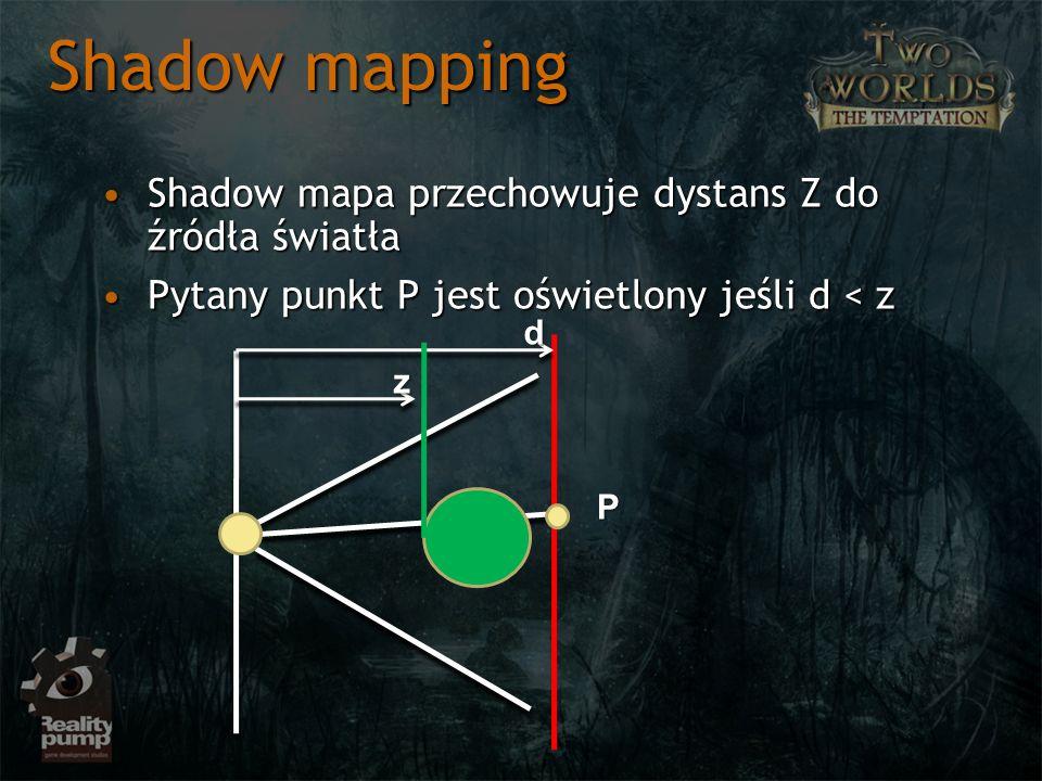 Shadow mapa przechowuje dystans Z do źródła światłaShadow mapa przechowuje dystans Z do źródła światła Pytany punkt P jest oświetlony jeśli d < zPytany punkt P jest oświetlony jeśli d < z Shadow mapping P z d
