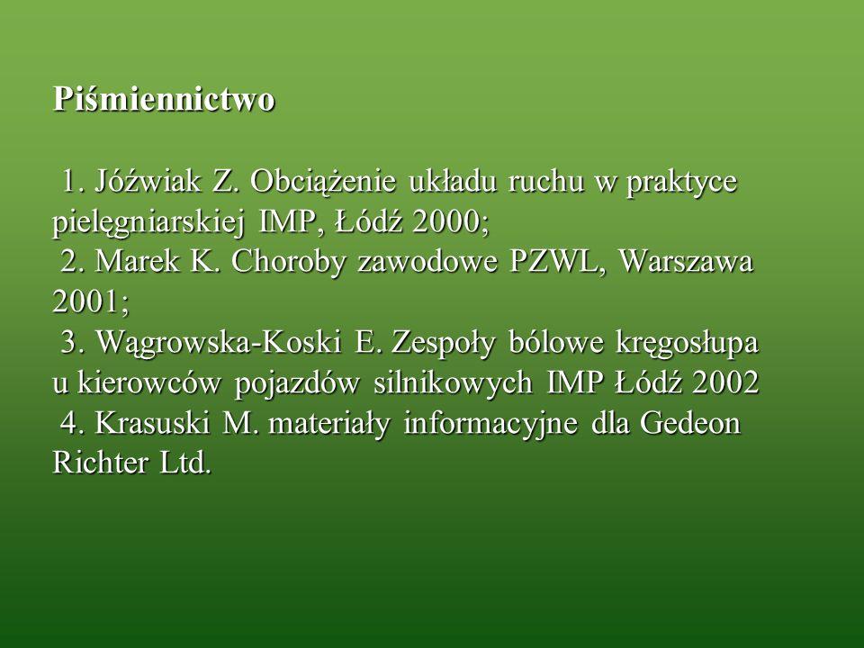 Piśmiennictwo 1. Jóźwiak Z. Obciążenie układu ruchu w praktyce pielęgniarskiej IMP, Łódź 2000; 2. Marek K. Choroby zawodowe PZWL, Warszawa 2001; 3. Wą