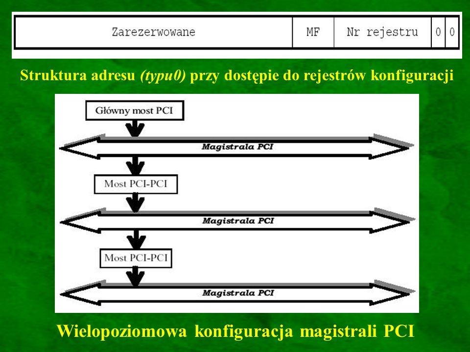 Struktura adresu (typu0) przy dostępie do rejestrów konfiguracji Wielopoziomowa konfiguracja magistrali PCI