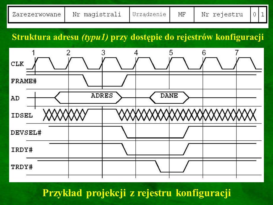 Struktura adresu (typu1) przy dostępie do rejestrów konfiguracji Przykład projekcji z rejestru konfiguracji