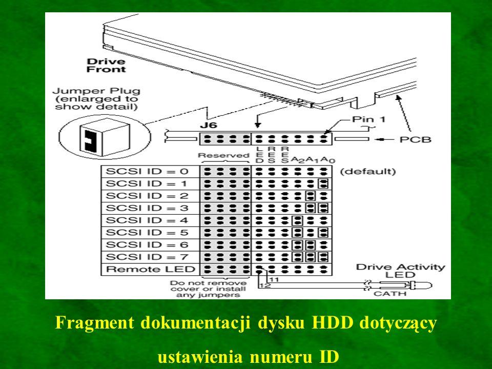 Fragment dokumentacji dysku HDD dotyczący ustawienia numeru ID
