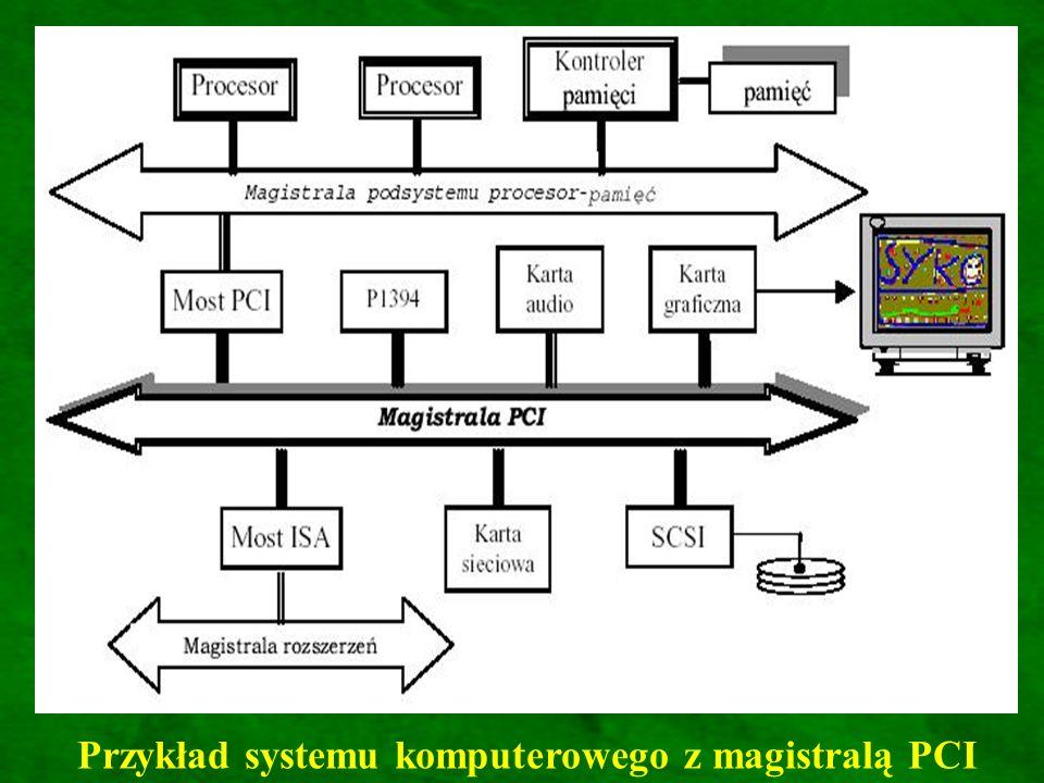 Przykład systemu komputerowego z magistralą PCI