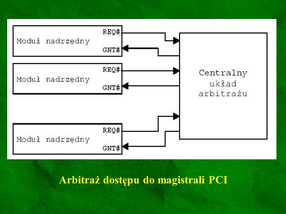 Arbitraż dostępu do magistrali PCI