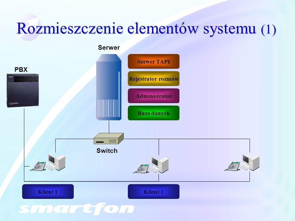 Rozmieszczenie elementów systemu (1) Serwer PBX Switch Serwer TAPI Baza danych Rejestrator rozmów Administrator Klient 1Klient 2