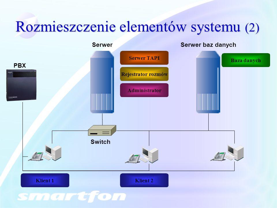 Rozmieszczenie elementów systemu (2) Serwer PBX Switch Serwer TAPI Baza danych Rejestrator rozmów Administrator Klient 1Klient 2 Serwer baz danych