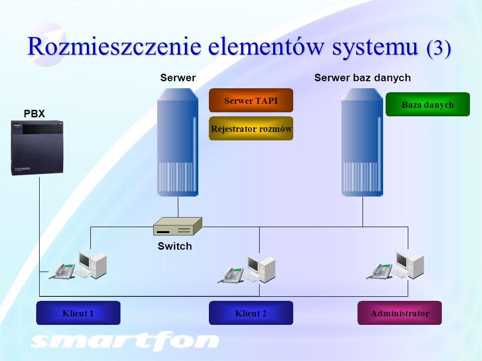 Rozmieszczenie elementów systemu (3) Serwer PBX Switch Serwer TAPI Baza danych Rejestrator rozmów AdministratorKlient 1Klient 2 Serwer baz danych