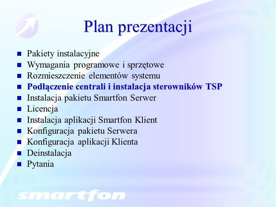 Plan prezentacji Pakiety instalacyjne Wymagania programowe i sprzętowe Rozmieszczenie elementów systemu Podłączenie centrali i instalacja sterowników TSP Podłączenie centrali i instalacja sterowników TSP Instalacja pakietu Smartfon Serwer Licencja Instalacja aplikacji Smartfon Klient Konfiguracja pakietu Serwera Konfiguracja aplikacji Klienta Deinstalacja Pytania