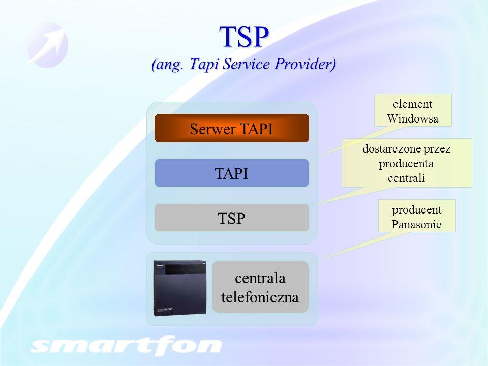TSP (ang.