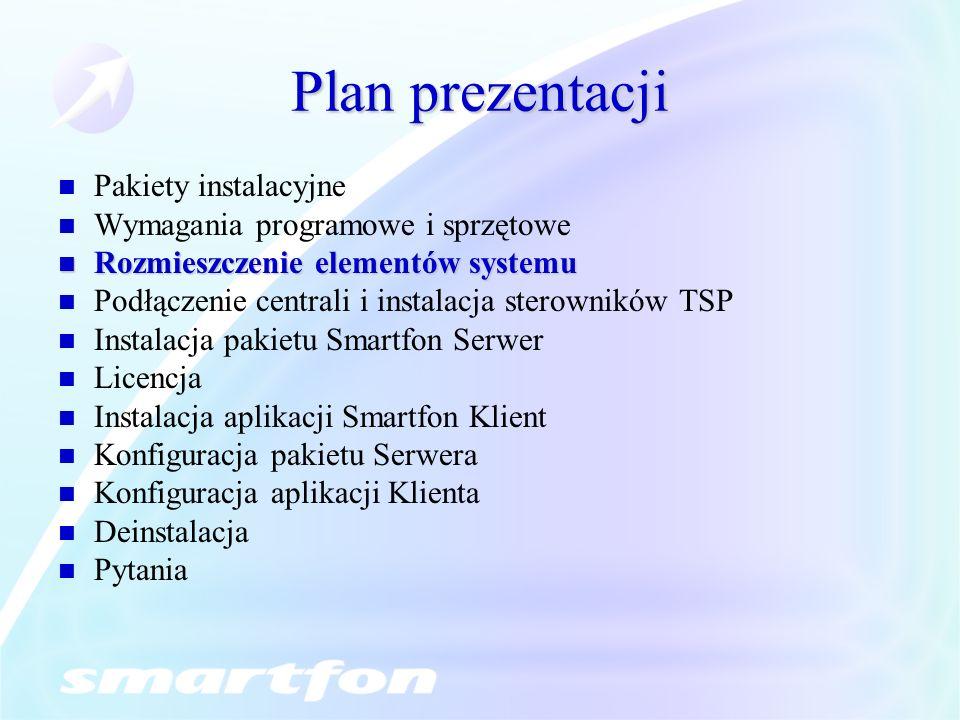 Plan prezentacji Pakiety instalacyjne Wymagania programowe i sprzętowe Rozmieszczenie elementów systemu Rozmieszczenie elementów systemu Podłączenie centrali i instalacja sterowników TSP Instalacja pakietu Smartfon Serwer Licencja Instalacja aplikacji Smartfon Klient Konfiguracja pakietu Serwera Konfiguracja aplikacji Klienta Deinstalacja Pytania
