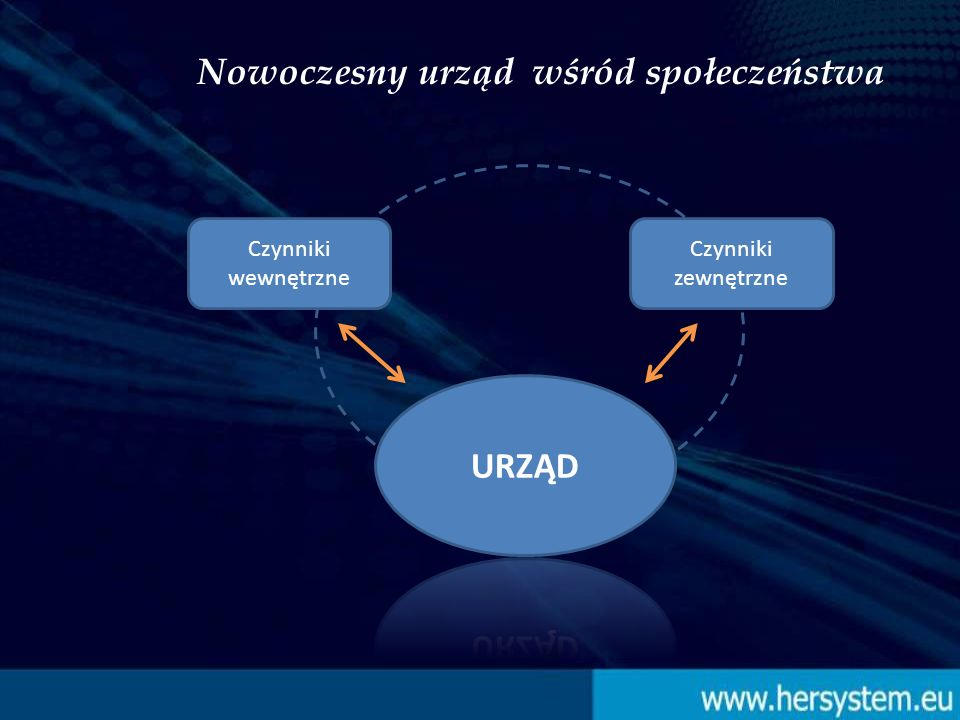 Moduły H.E.R. System