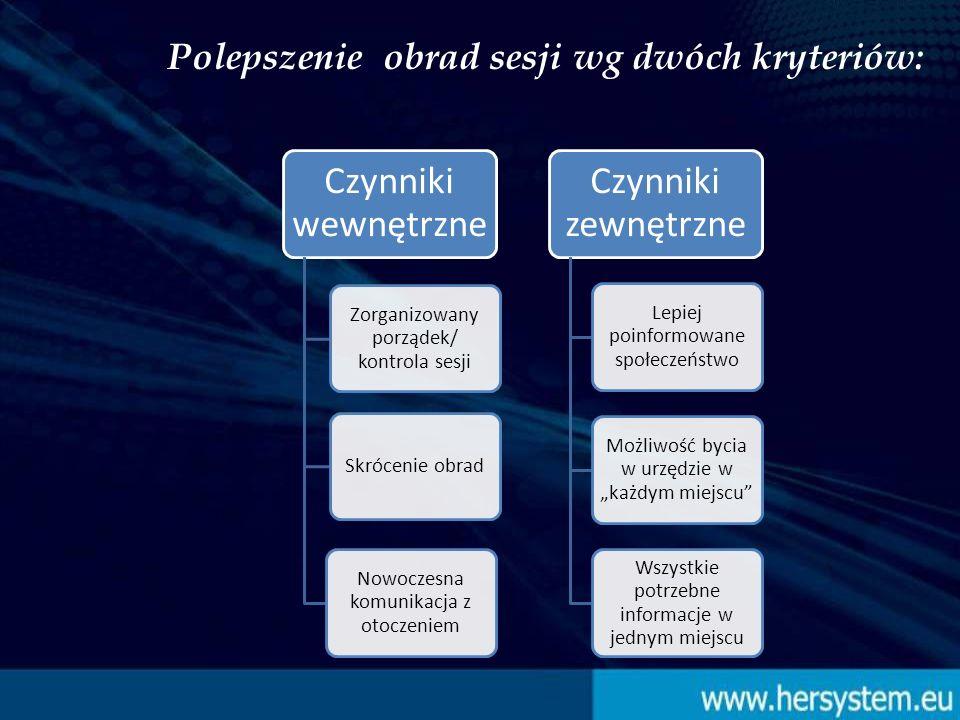 Komputeryzacja urzędu za pomocą H.E.R.