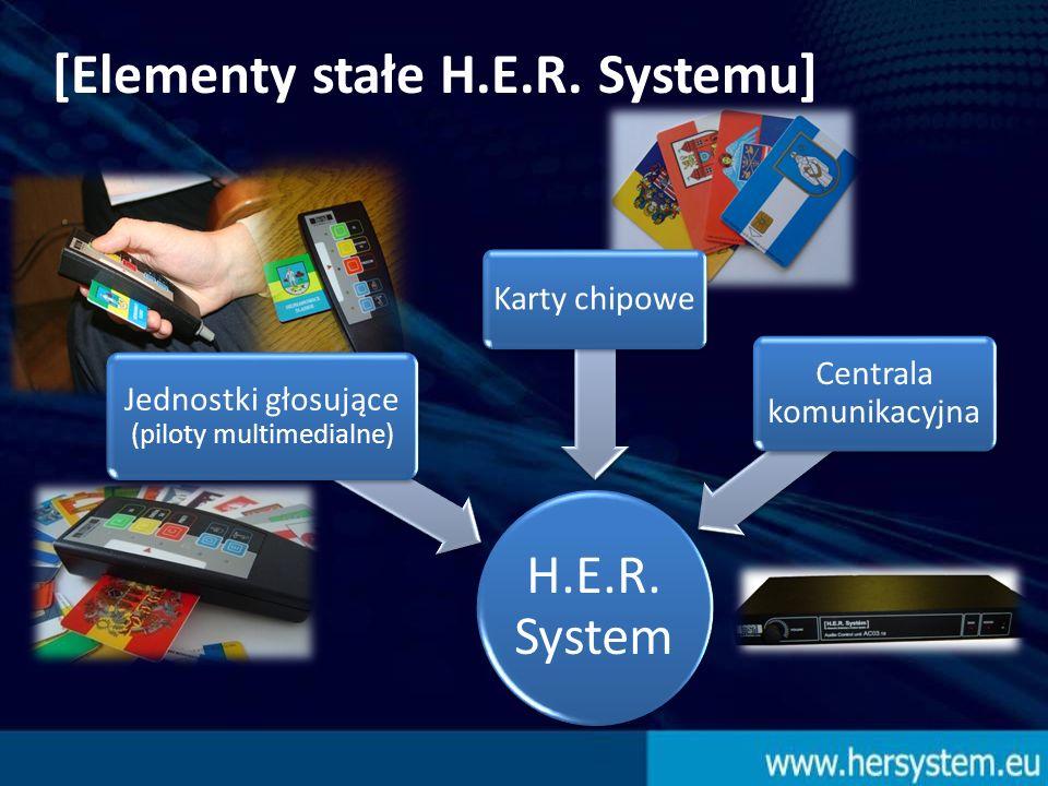 Moduły H.E.R.