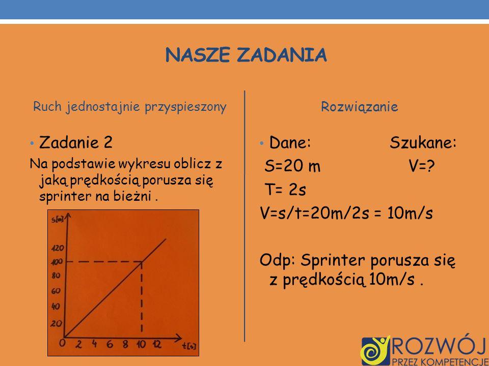NASZE ZADANIA Ruch jednostajnie przyspieszony Zadanie 2 Na podstawie wykresu oblicz z jaką prędkością porusza się sprinter na bieżni. Rozwiązanie Dane