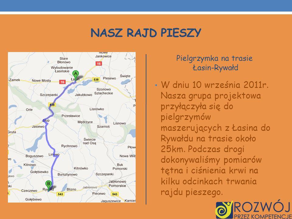 NASZ RAJD PIESZY Pielgrzymka na trasie Łasin-Rywałd W dniu 10 września 2011r. Nasza grupa projektowa przyłączyła się do pielgrzymów maszerujących z Ła
