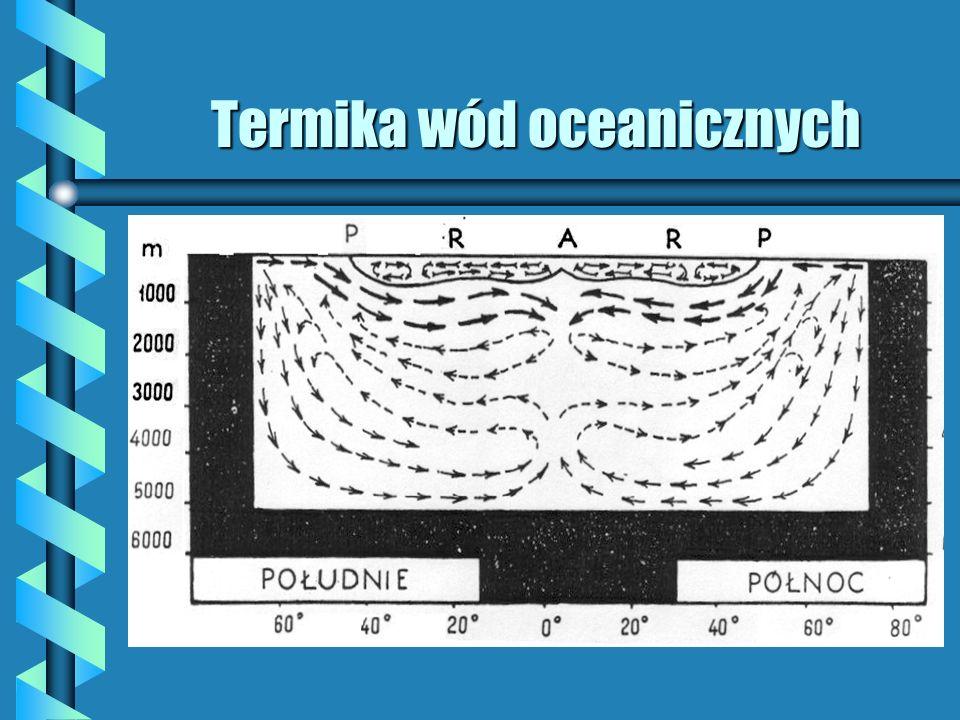 Uwarstwienie termohalinowe w Bałtyku