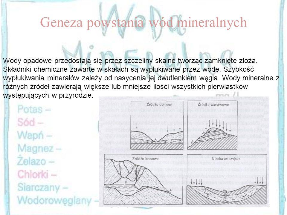 4Prezętacje wykonał Mateusz Knesz kl. III TB Geneza powstania wód mineralnych Wody opadowe przedostają się przez szczeliny skalne tworząc zamknięte zł