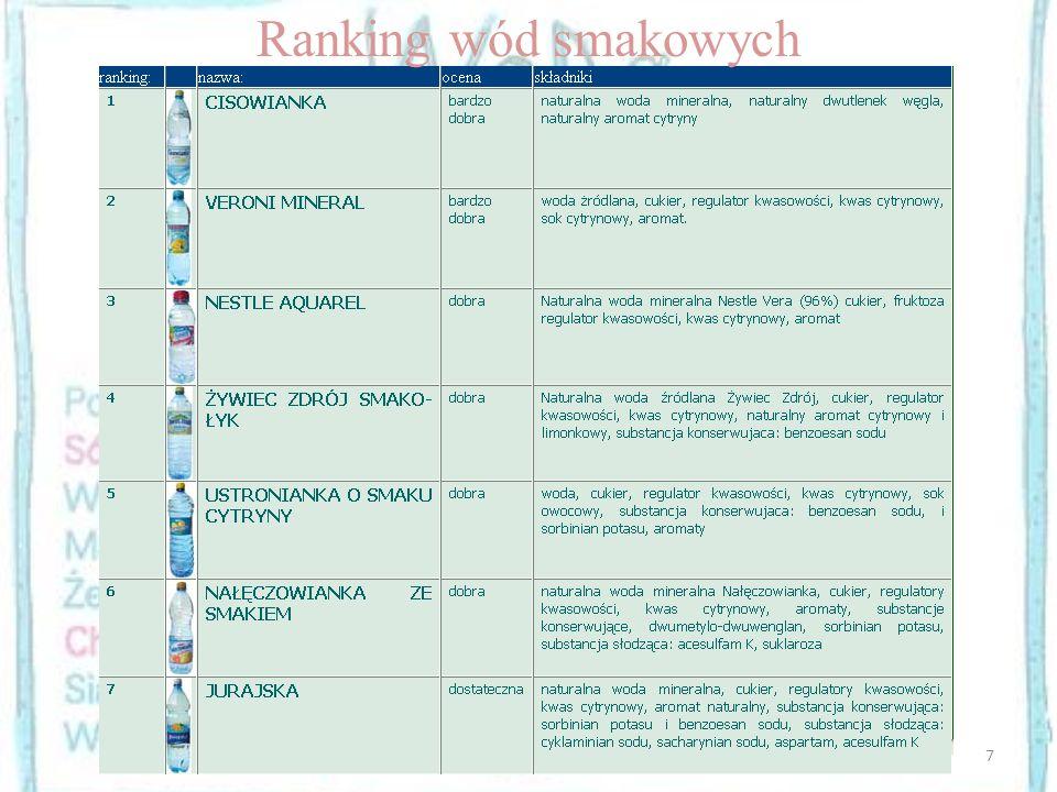 7Prezętacje wykonał Mateusz Knesz kl. III TB Ranking wód smakowych